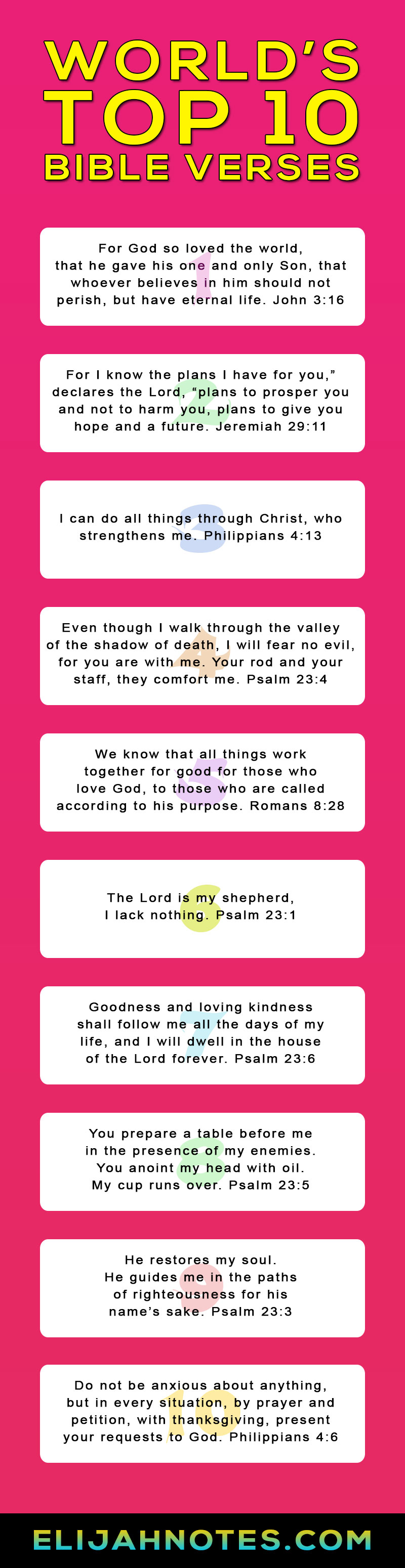 Top 10 Most Favorite Bible Verses Around The World - Elijah ...